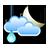 Melko pilvistä, mahdollisesti vähäistä sadetta