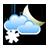 Melko pilvistä, mahdollisesti vähäistä lumisadetta